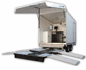 Mobile vehicle inspection station, Trailer station LV Motorcycles, ACTIA® Automotive.